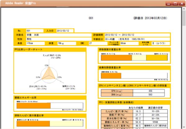 栄養評価PDF